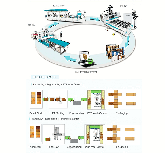 esquema-fabricacion-muebles-consyslaser